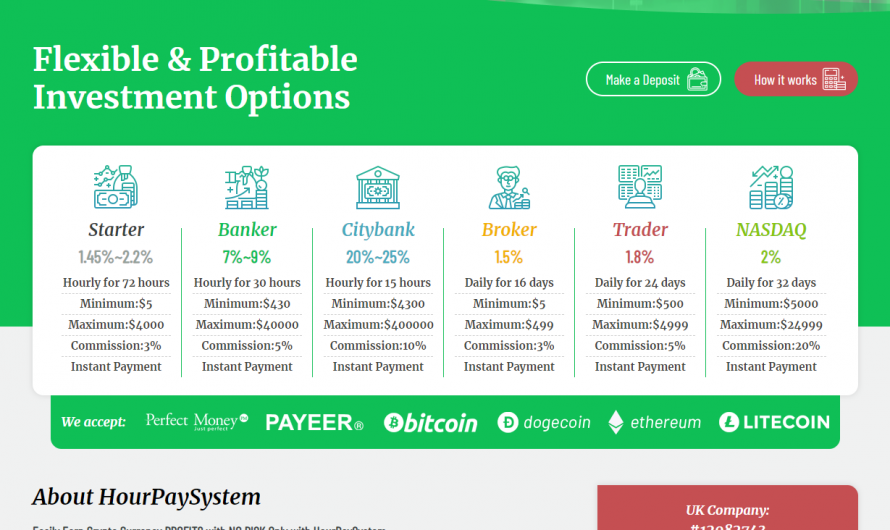 Hourpaysystem.com Review [2020] This Investment Is Risky!